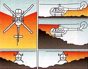 Seguridad Helicopteros