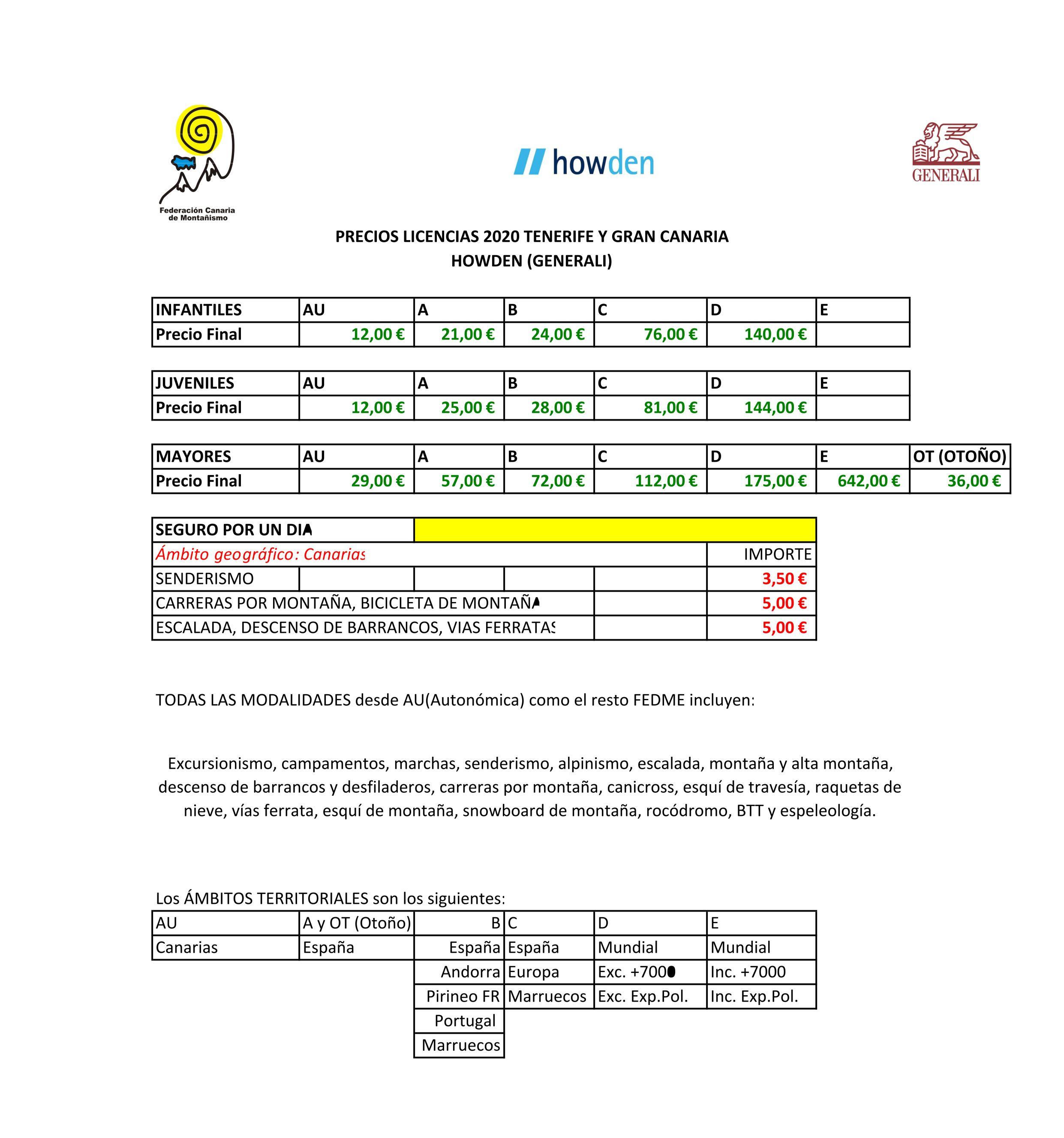 Precios Licencias 2019 Tenerife y Gran Canaria