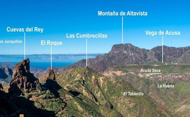 Grupo Montañero Gran Canaria